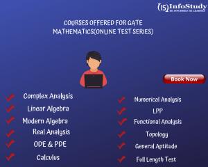 Gate Online Test Series