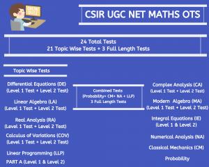 csir net maths ots
