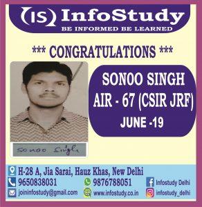 Sonoo Singh AIR 67 CSIR NET MATHS JRF