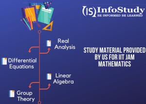 study material for IIT JAM mathematics