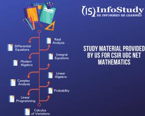 study material for csir net